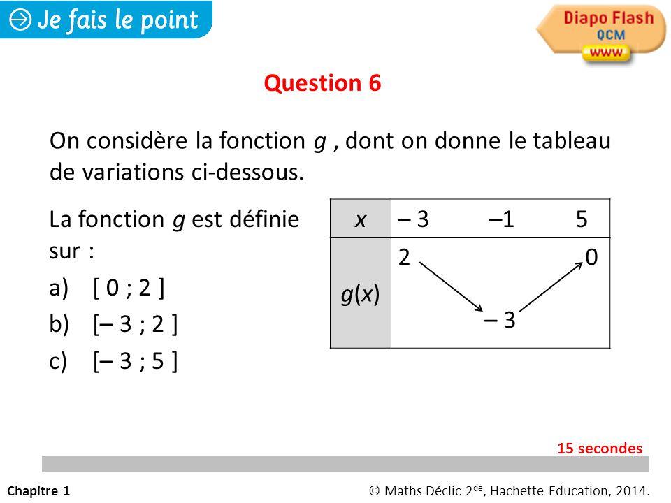La fonction g est définie sur : [ 0 ; 2 ] [– 3 ; 2 ] [– 3 ; 5 ] x